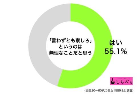 sirabee20190327seiza_iwazutomo0-600x410
