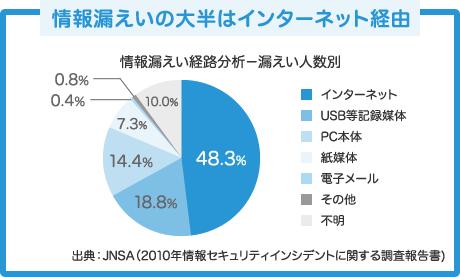 trend-cf19-news-04