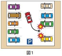 駐車場事故1