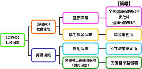 column05_01