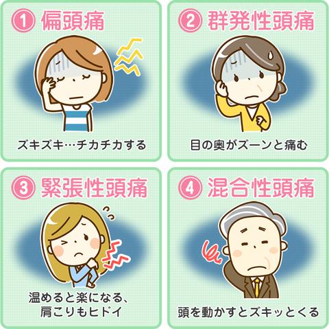 zutsu_type