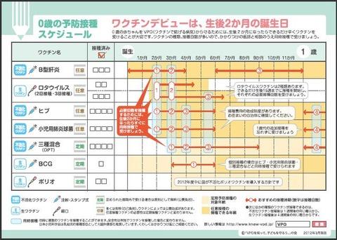 0_schedule