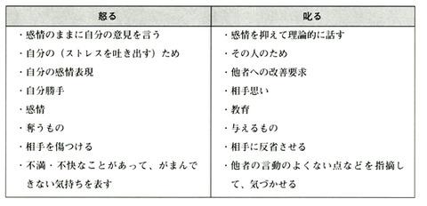 manual20131005-2