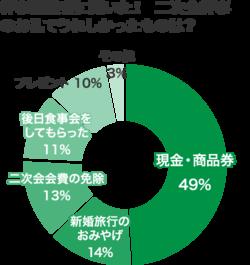 gra_nijikai_kanji_03_250x265
