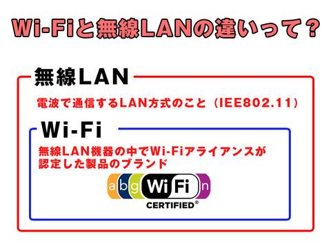 wi-fi_musenlan