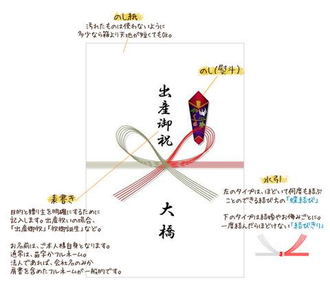 about_noshi