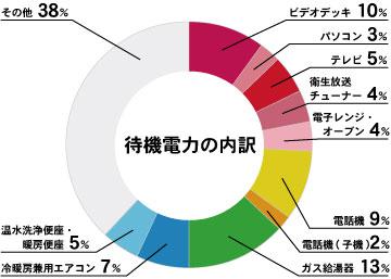 eco_graph