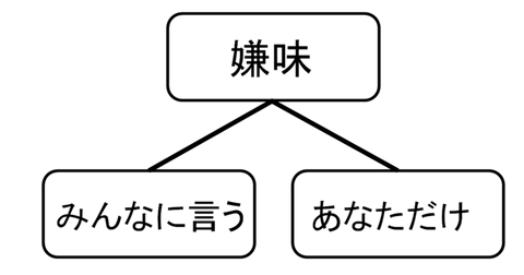 20150208164602