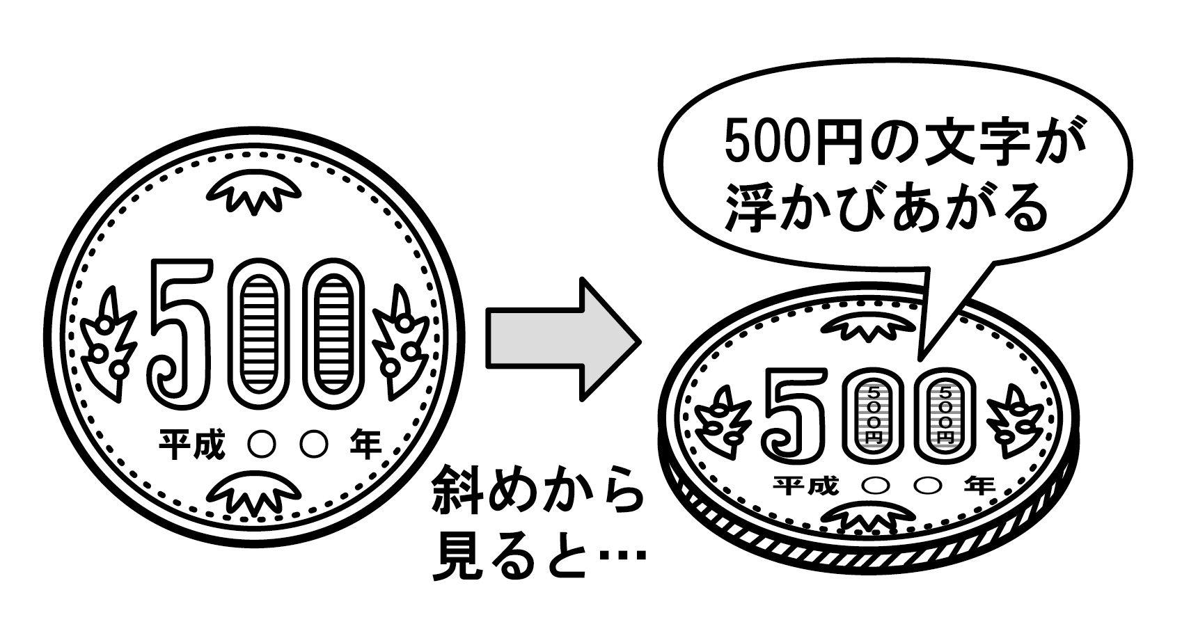 情報セキュリティスペシャリスト試験_500円の透かし