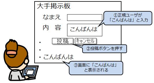 xss_情報セキュリティスペシャリスト試験
