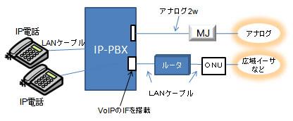 ip-tel3