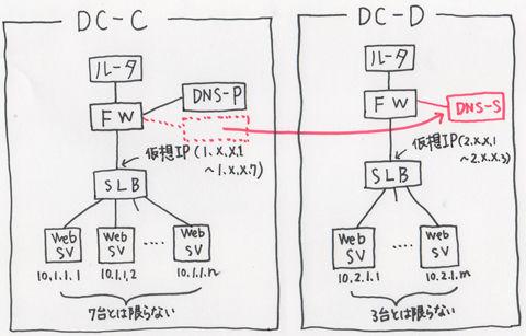 2)pm1-1-2