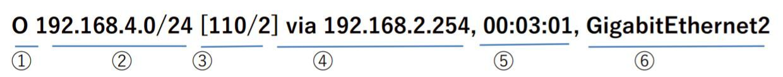4.OSPFの設定_2