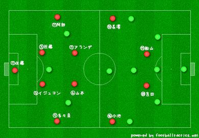 【J2】VS山雅 分析