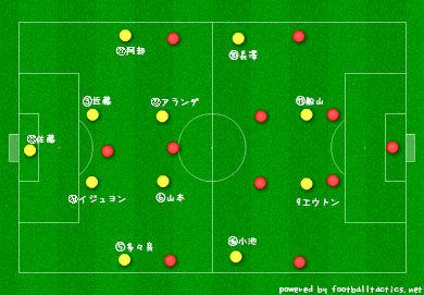 【J2】VSセレッソ 分析