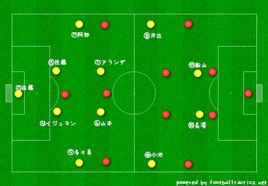 【J2】第6節 予習 マッチアップ
