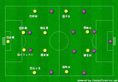 【J2】第12節 予習 マッチアップ