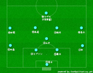 【J2】第11節 予習