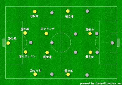 【J2】第8節 分析