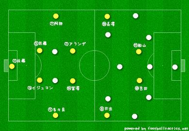 【J2】第7節 分析