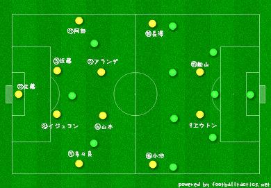【J2】VS山雅 予習 マッチアップ