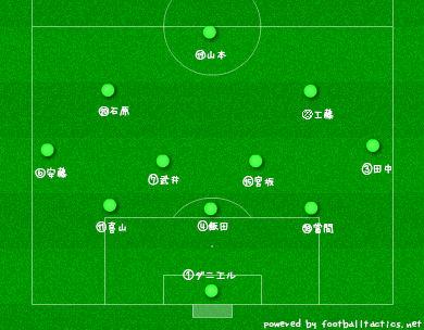 【J2】VS山雅 予習 守備