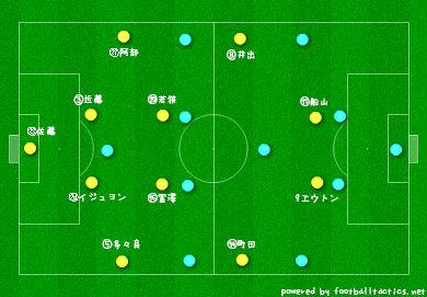 【J2】第11節 分析
