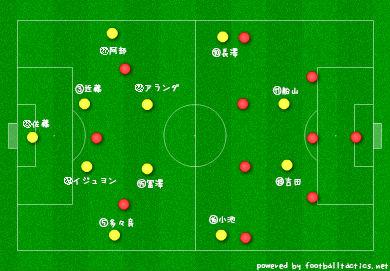 【J2】第7節 予習 マッチアップ