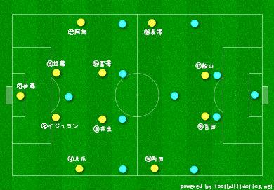 【J2】第11節 予習 マッチアップ