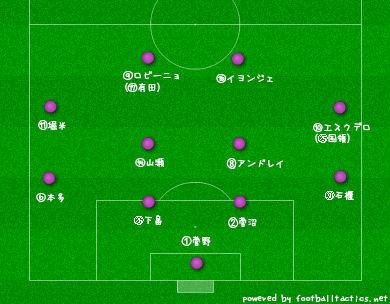 【J2】第12節 予習