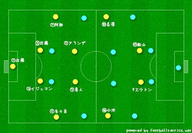 【J2】VS横浜 予習 マッチアップ