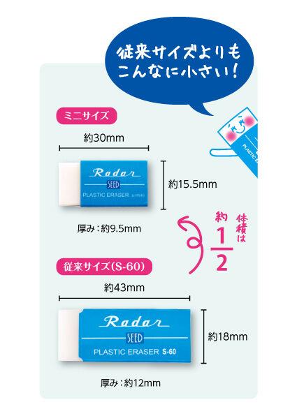 s-mini-3p比較_(中)