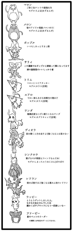 キャラ紹介Vol02