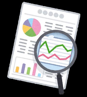 統計データ分析