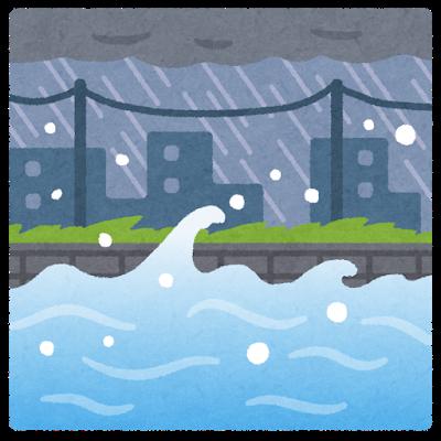 氾濫する川