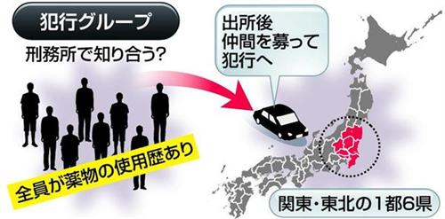 【在日犯罪】「クスリ食いながら」東日本を泥棒行脚→200件以上の空き巣を繰り返した韓国籍の容疑者らの歪んだ結束力がヤバ過ぎるwww
