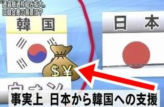 日韓通貨スワップ