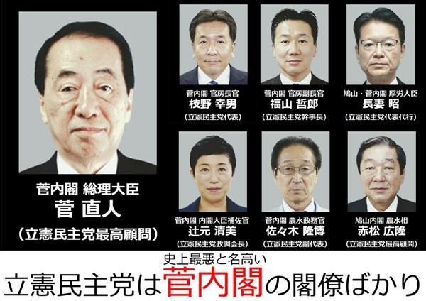 立憲民主党内閣