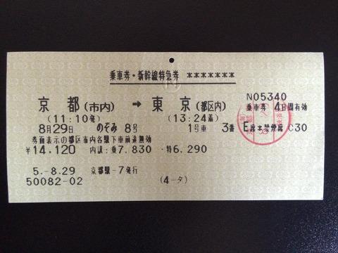 930829京都・東京のぞみ指定券