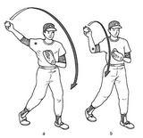 投球フォームと上腕の回旋力
