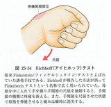 Eichhoff(アイヒホッフ)テスト