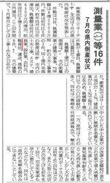 整骨院の倒産を報じる新聞記事