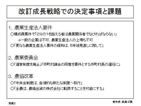 0710 原さん 別紙2