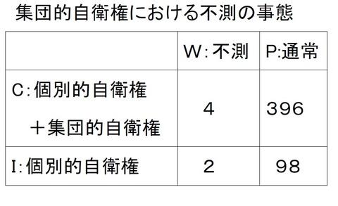 0605高橋さん