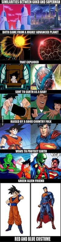 孫悟空とスーパーマン似てる