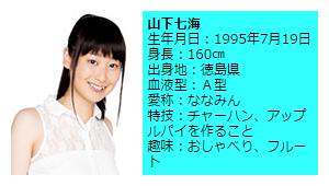 nanami_yamashita-150719_a02