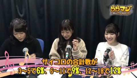 徳井青空さん、かなり大事なサイコロ勝負で2回振ってそれを足すwwwww【動画あり】