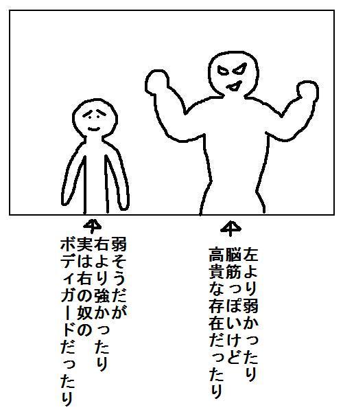 【画像】漫画とかに出てくる「見た目と力関係が逆」なコンビが好き