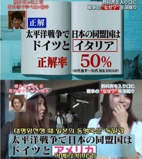 海外「日本人の50%が答えられない歴史の質問とは?」→「日本人は原爆を落とされたのも知らないの?」 海外の反応