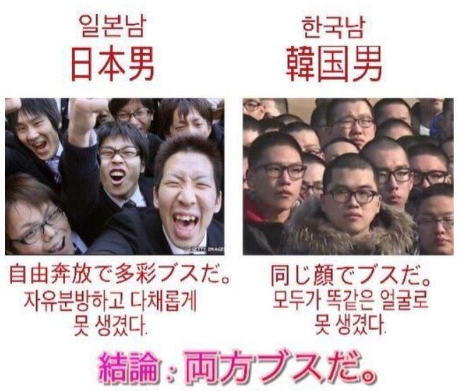 日本人男性と韓国人男性を比較した画像